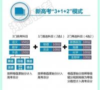 英博快讯丨2021新高考方案来了!